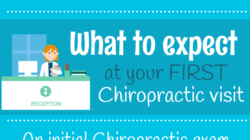 first chiropractic visit cork