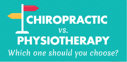 chiropractic physiotherapy cork